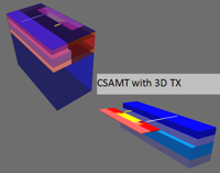 CSAMT with 3D